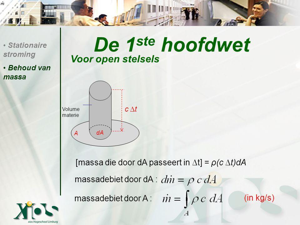 [massa die door dA passeert in ∆t] = ρ(c ∆t)dA